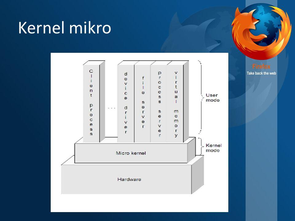 Kernel mikro
