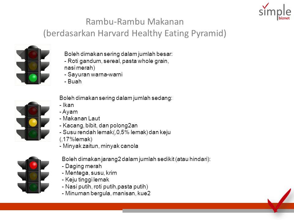 Rambu-Rambu Makanan (berdasarkan Harvard Healthy Eating Pyramid)