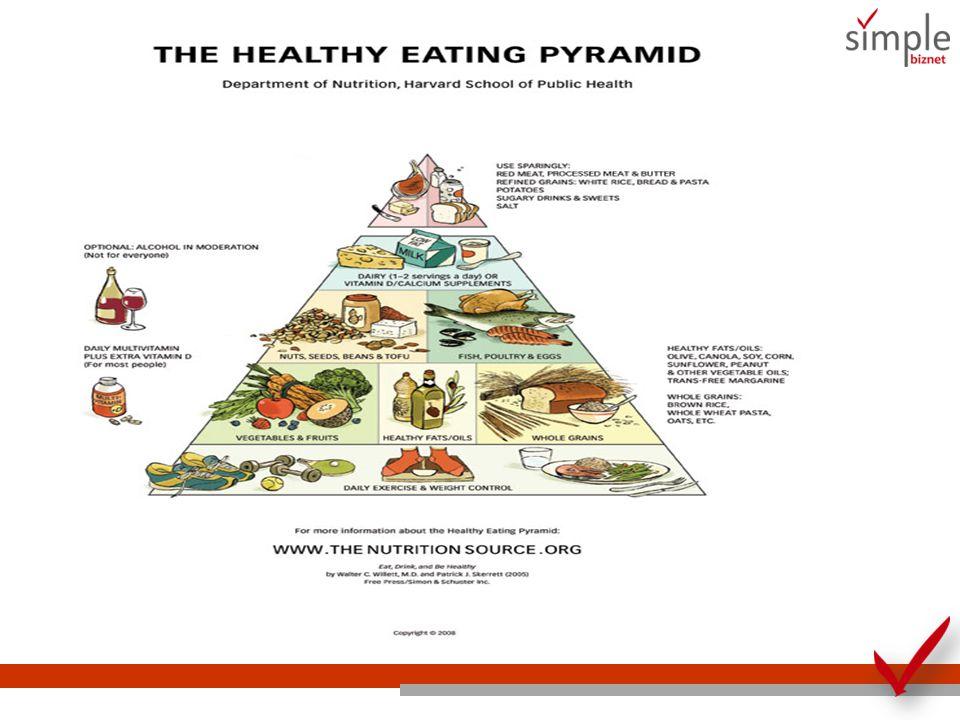 Nah di sini lebih jelas lagi, apa yang sebaiknya kita konsumsi supaya tubuh tetap sehat.