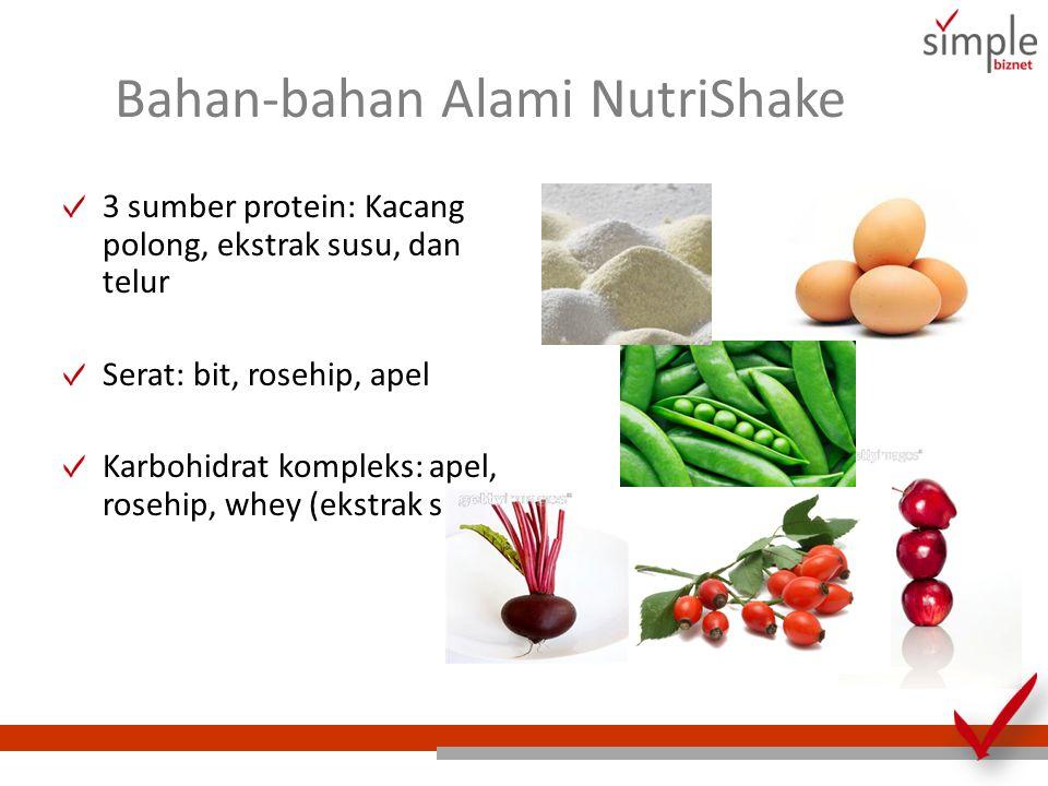 Bahan-bahan Alami NutriShake
