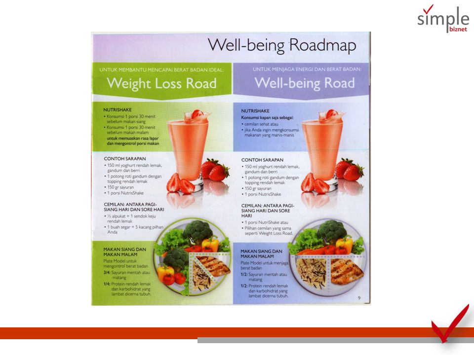 NutriShake bukan produk pelangsing instan dan bukan makanan pengganti
