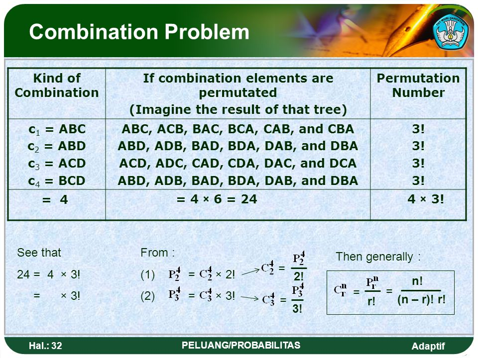 Combination Problem Kind of Combination