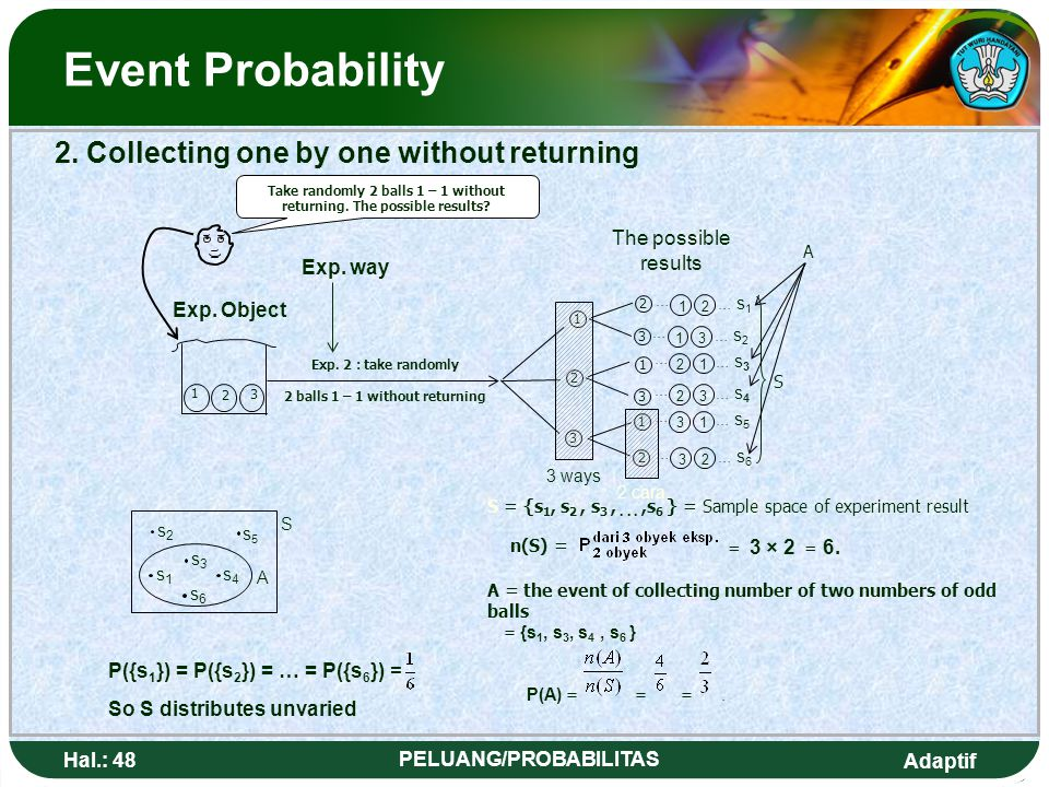 Event Probability 2. Collecting one by one without returning