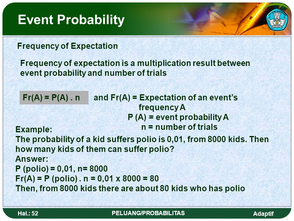 Frequency of Expectation PELUANG/PROBABILITAS