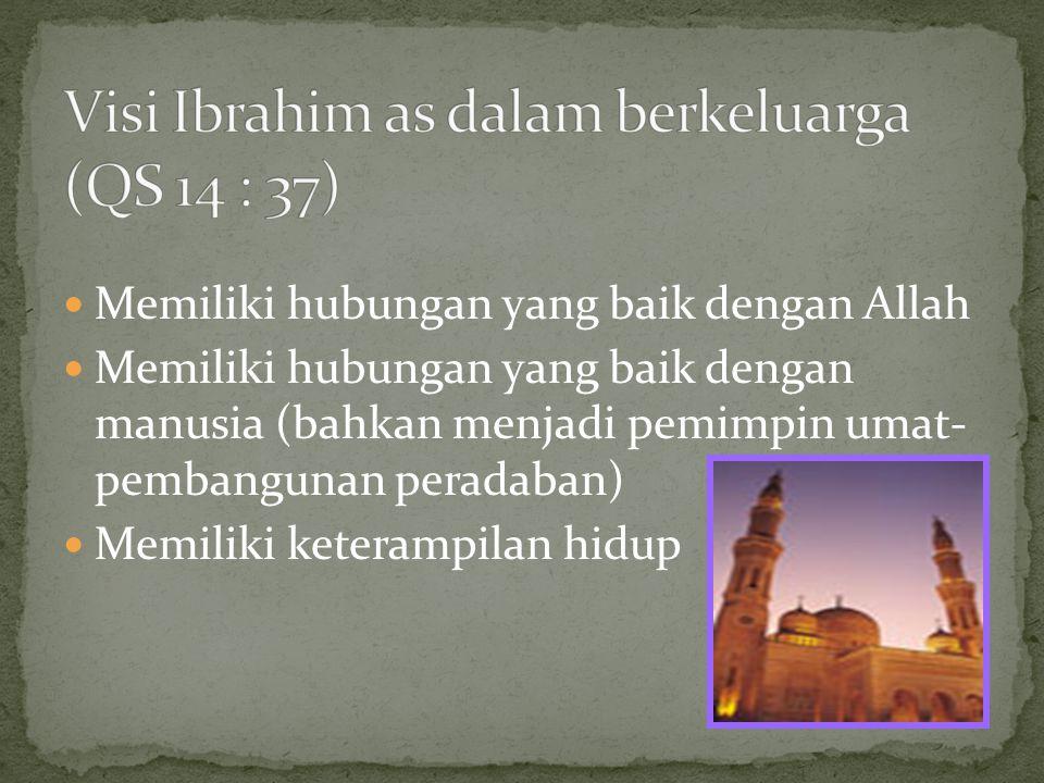 Visi Ibrahim as dalam berkeluarga (QS 14 : 37)