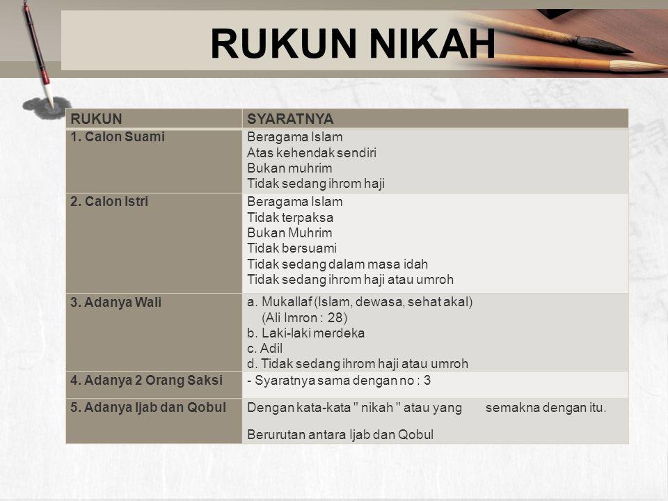 RUKUN NIKAH RUKUN SYARATNYA 1. Calon Suami Beragama Islam