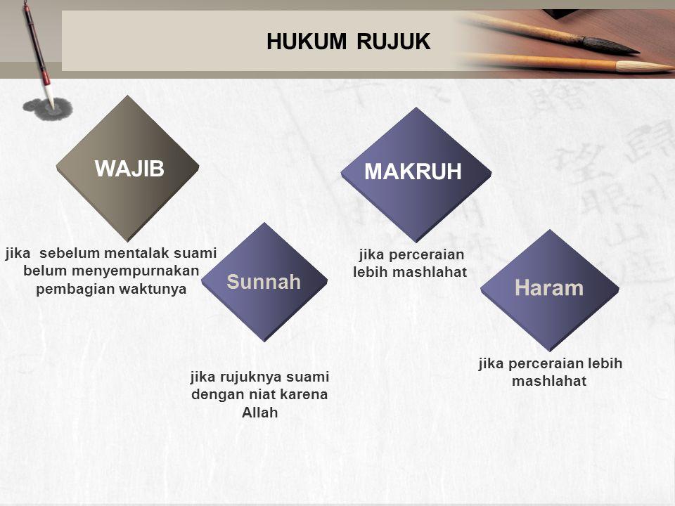 HUKUM RUJUK WAJIB MAKRUH Haram