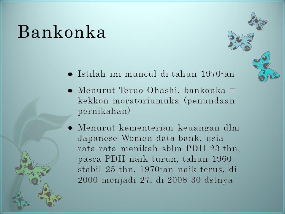 Bankonka Istilah ini muncul di tahun 1970-an