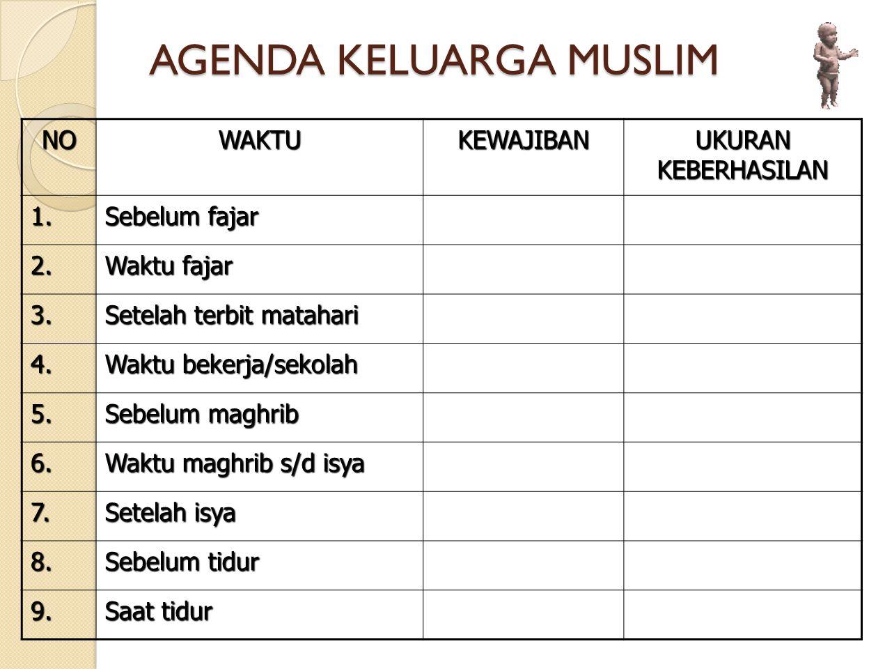 AGENDA KELUARGA MUSLIM