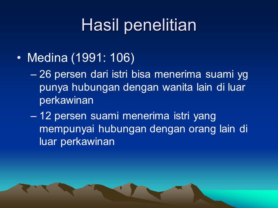 Hasil penelitian Medina (1991: 106)