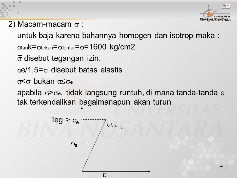 2) Macam-macam  : untuk baja karena bahannya homogen dan isotrop maka : tarik=tekan=lentur==1600 kg/cm2.