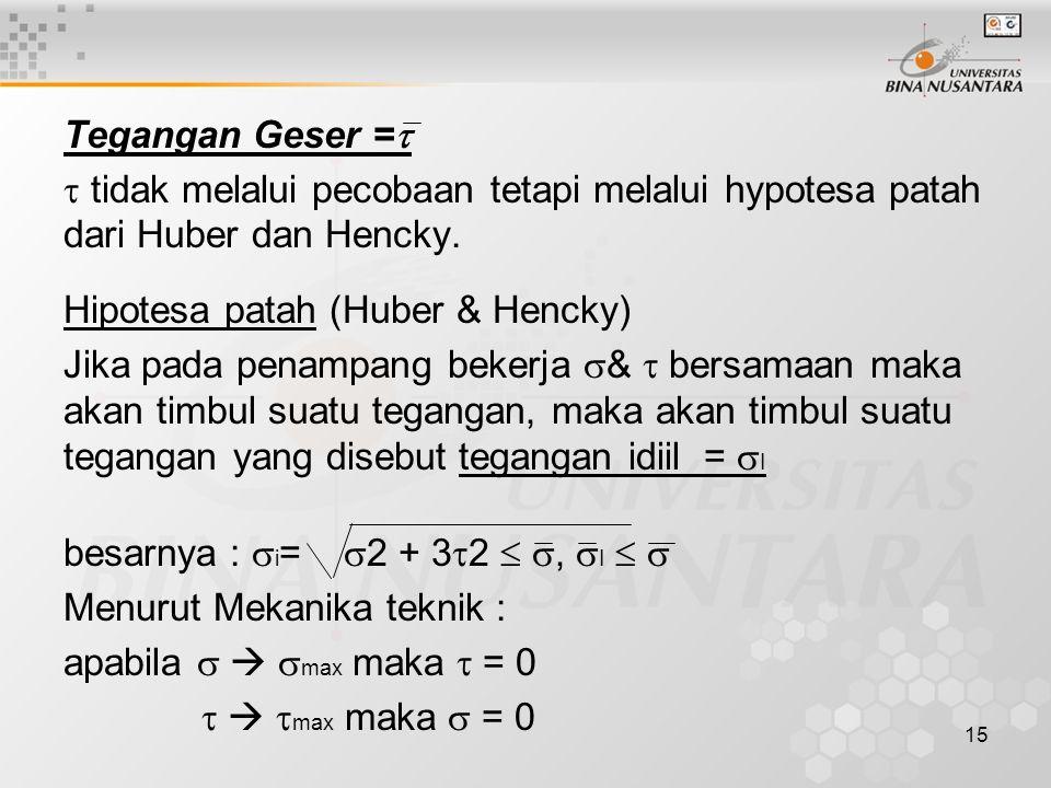 Tegangan Geser =  tidak melalui pecobaan tetapi melalui hypotesa patah dari Huber dan Hencky. Hipotesa patah (Huber & Hencky)