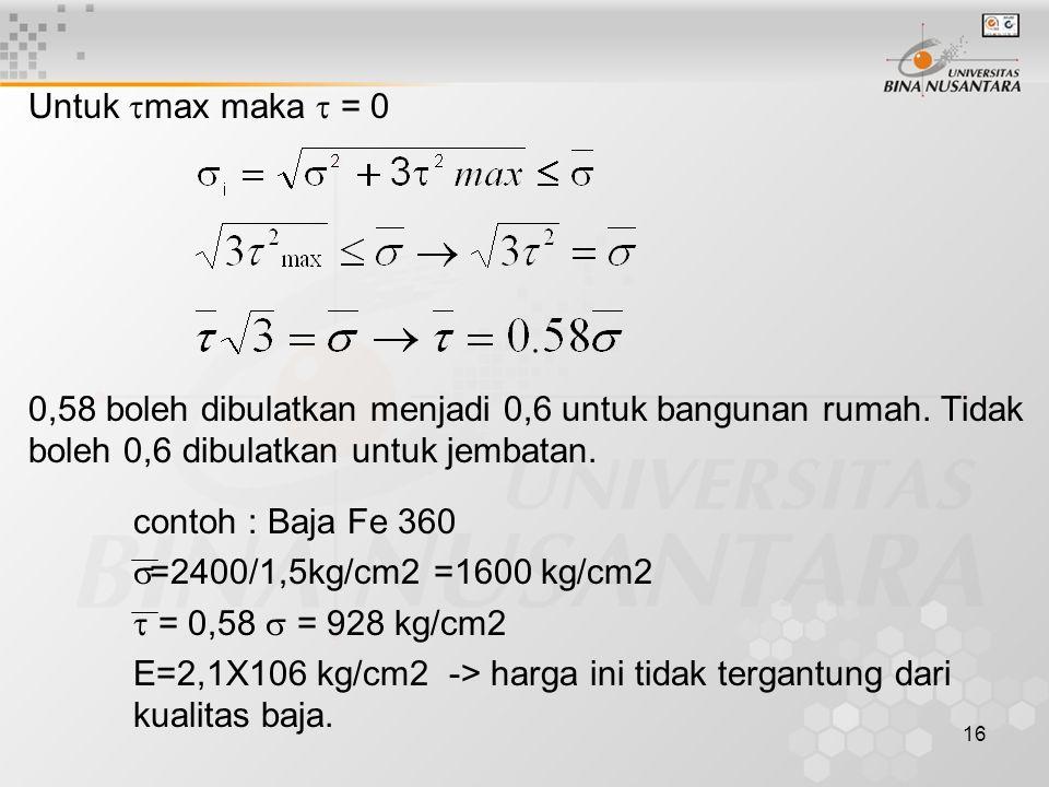 Untuk max maka  = 0 0,58 boleh dibulatkan menjadi 0,6 untuk bangunan rumah. Tidak boleh 0,6 dibulatkan untuk jembatan.
