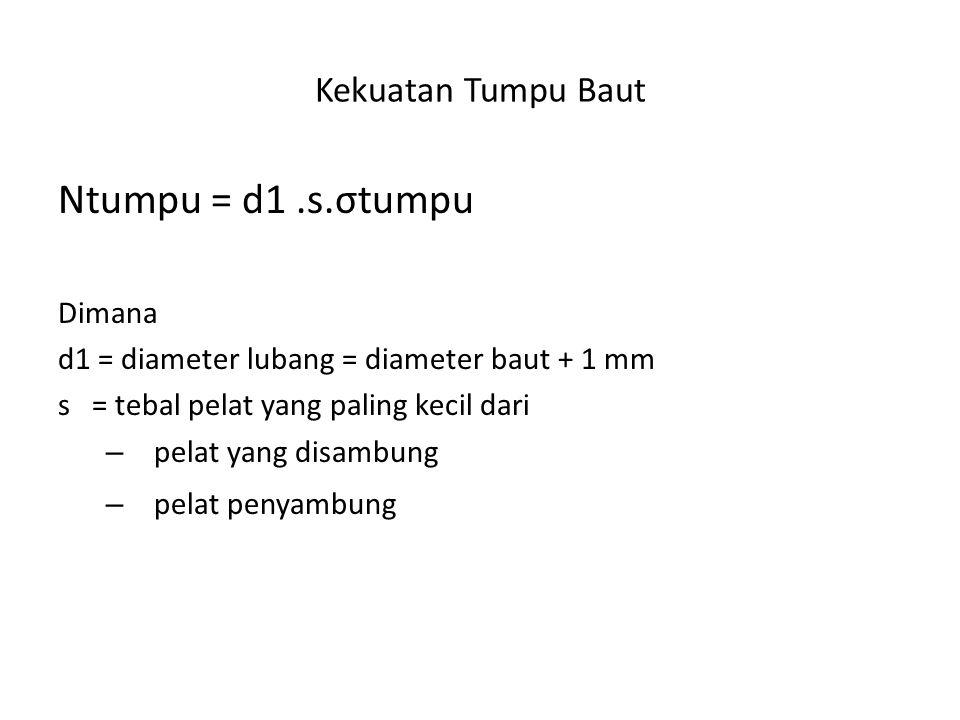 Ntumpu = d1 .s.σtumpu Kekuatan Tumpu Baut Dimana