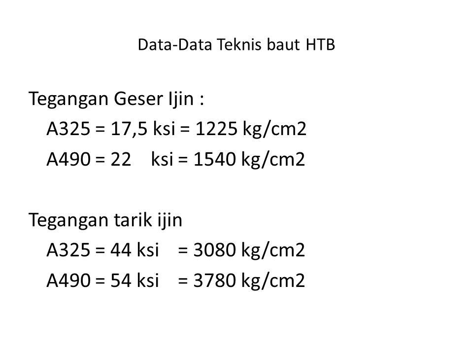 Data-Data Teknis baut HTB