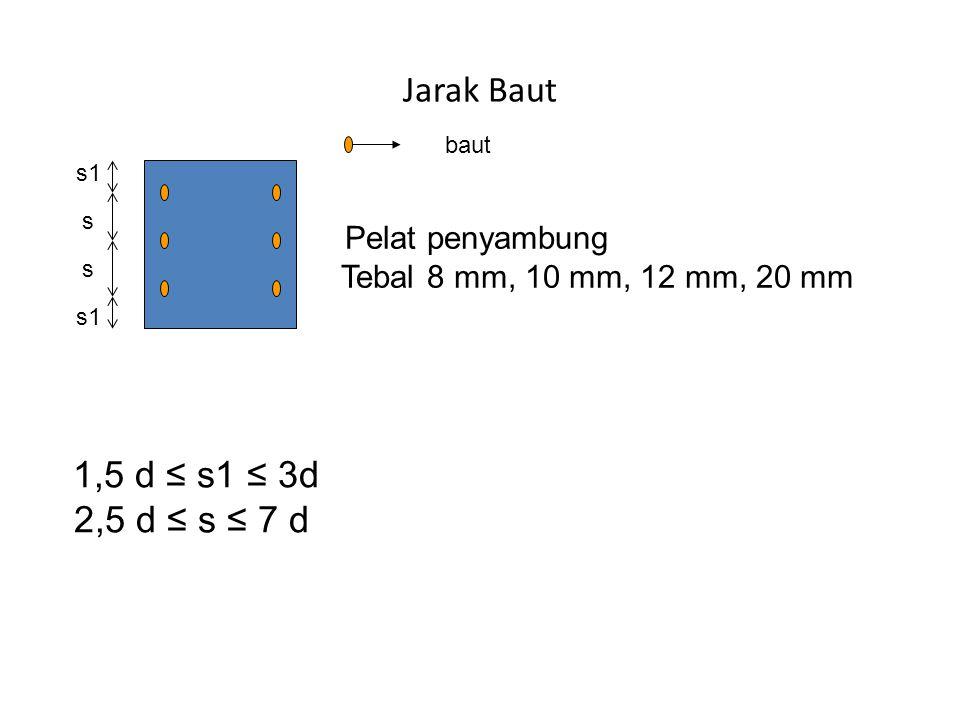 Jarak Baut baut. s1. s. Pelat penyambung. Tebal 8 mm, 10 mm, 12 mm, 20 mm. s. s1. 1,5 d ≤ s1 ≤ 3d.