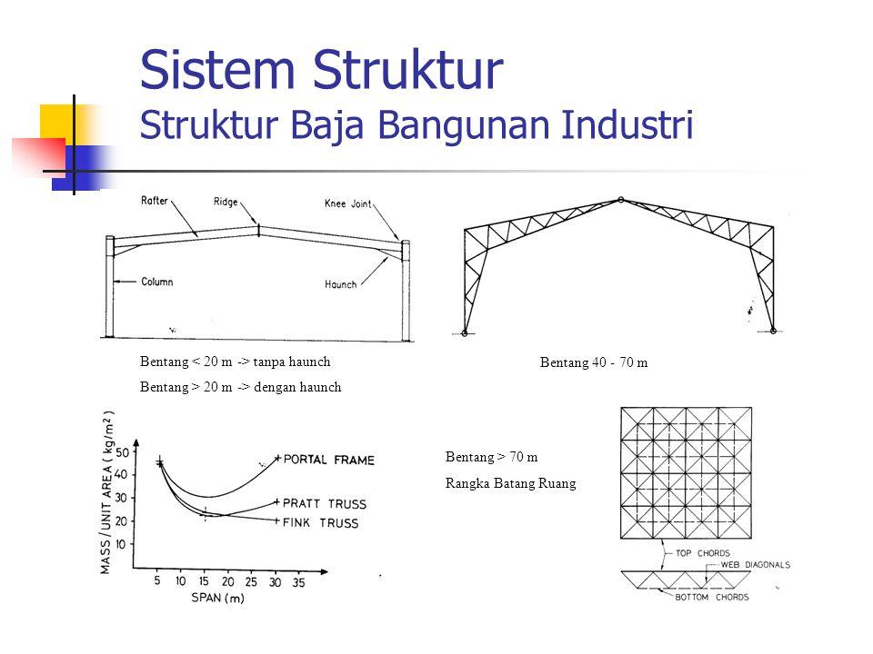 Sistem Struktur Struktur Baja Bangunan Industri