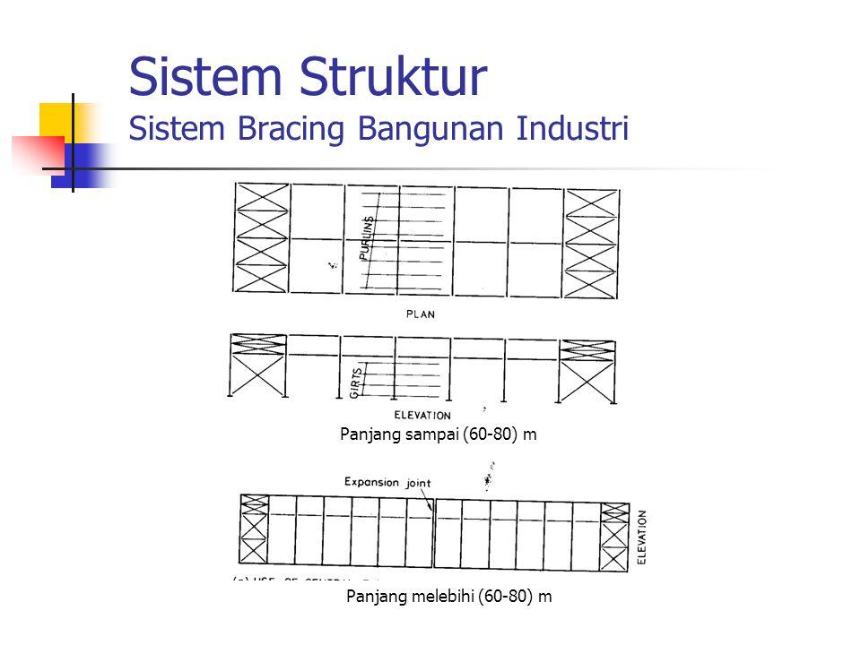 Sistem Struktur Sistem Bracing Bangunan Industri