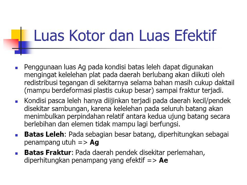 Luas Kotor dan Luas Efektif