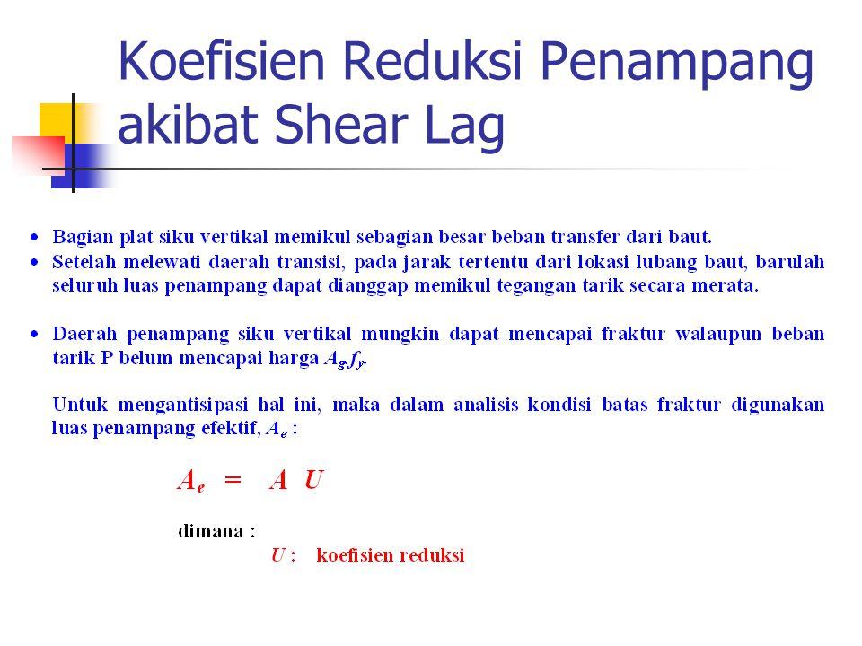 Koefisien Reduksi Penampang akibat Shear Lag