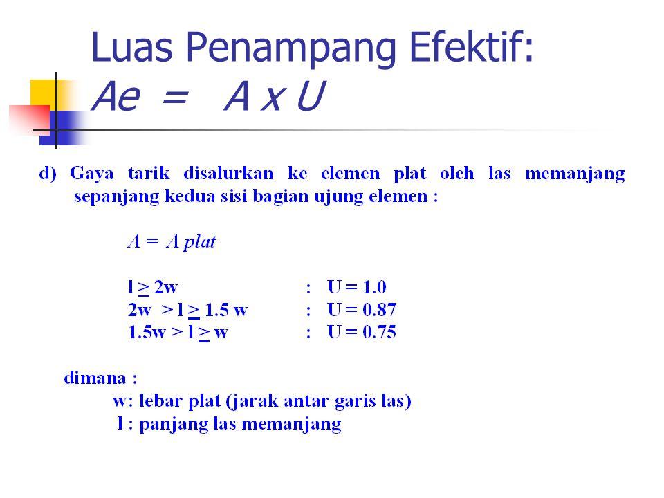 Luas Penampang Efektif: Ae = A x U