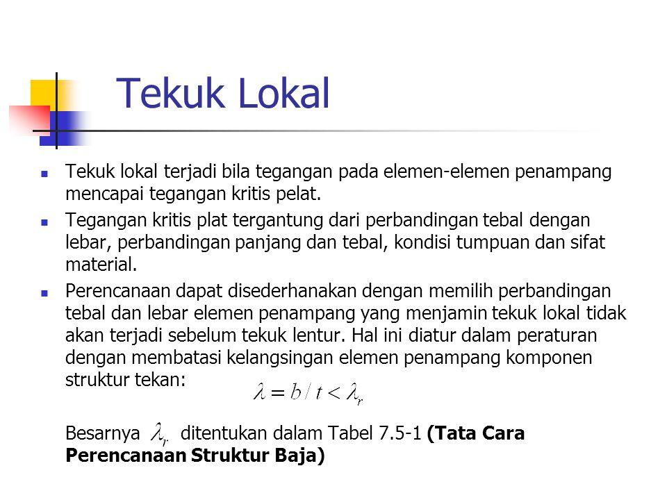 Tekuk Lokal Tekuk lokal terjadi bila tegangan pada elemen-elemen penampang mencapai tegangan kritis pelat.