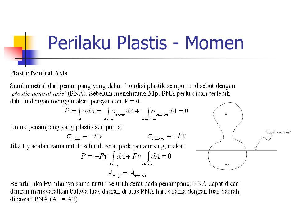 Perilaku Plastis - Momen