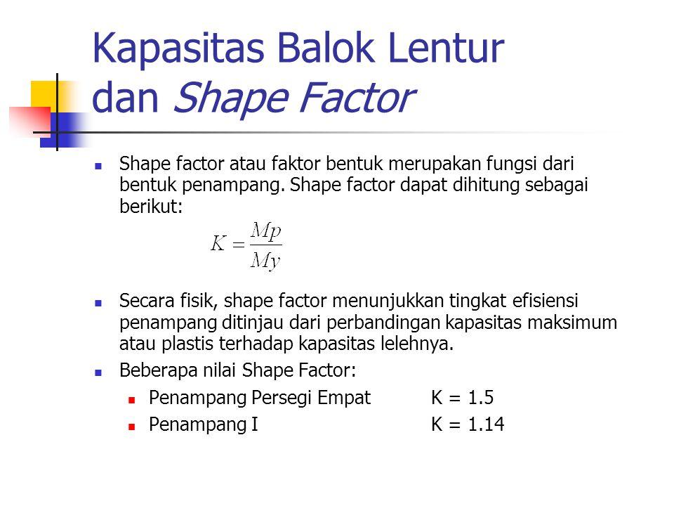Kapasitas Balok Lentur dan Shape Factor