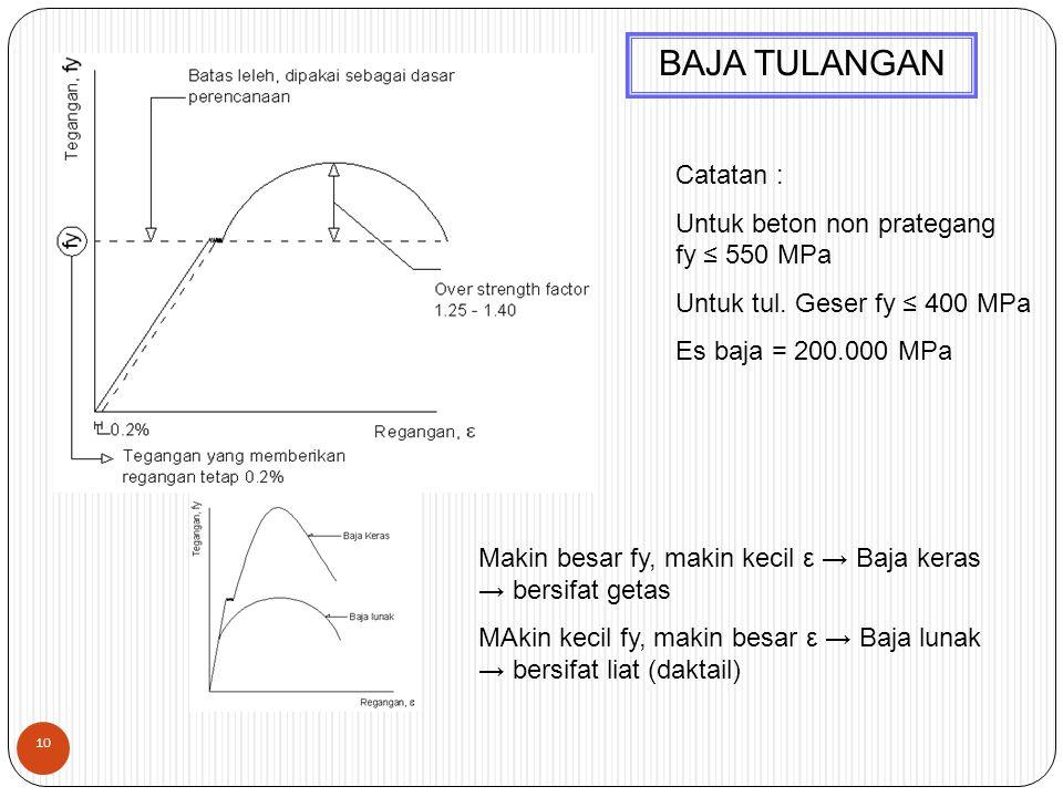 BAJA TULANGAN Catatan : Untuk beton non prategang fy ≤ 550 MPa