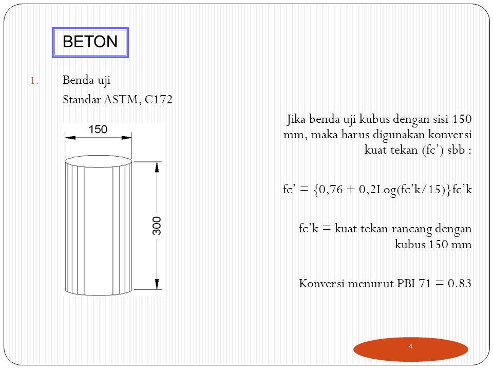 BETON Benda uji Standar ASTM, C172