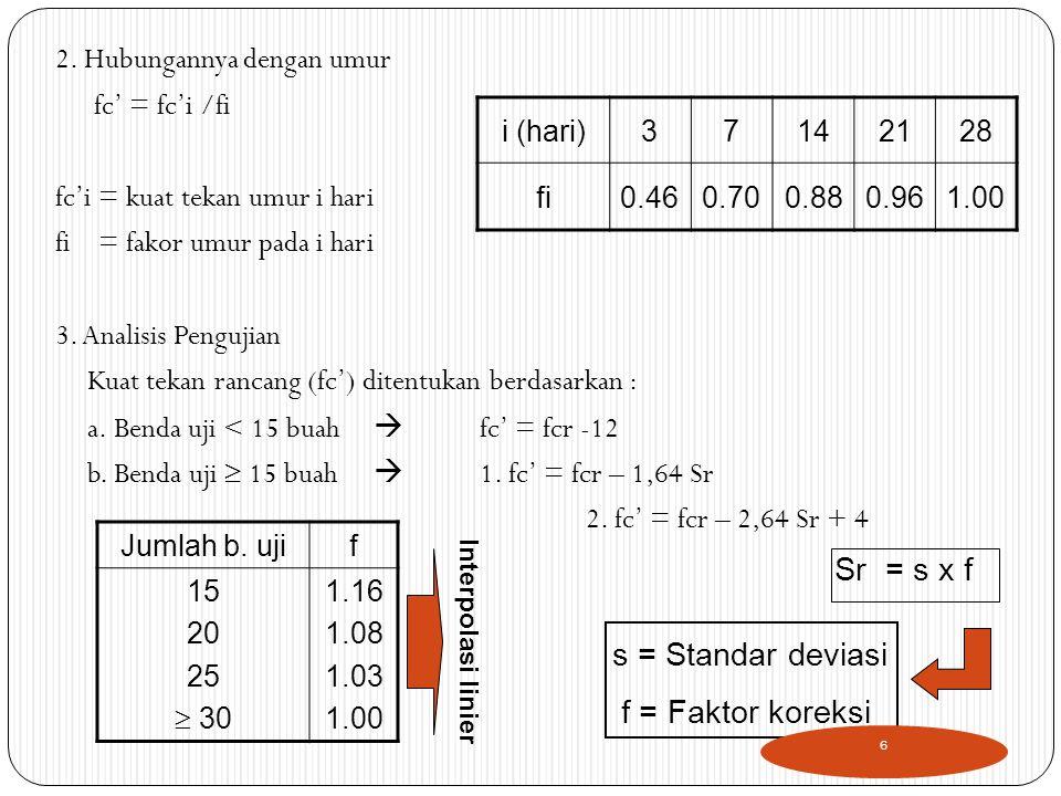 Sr = s x f s = Standar deviasi f = Faktor koreksi