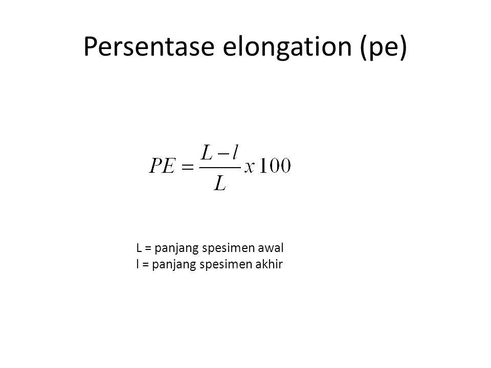 Persentase elongation (pe)