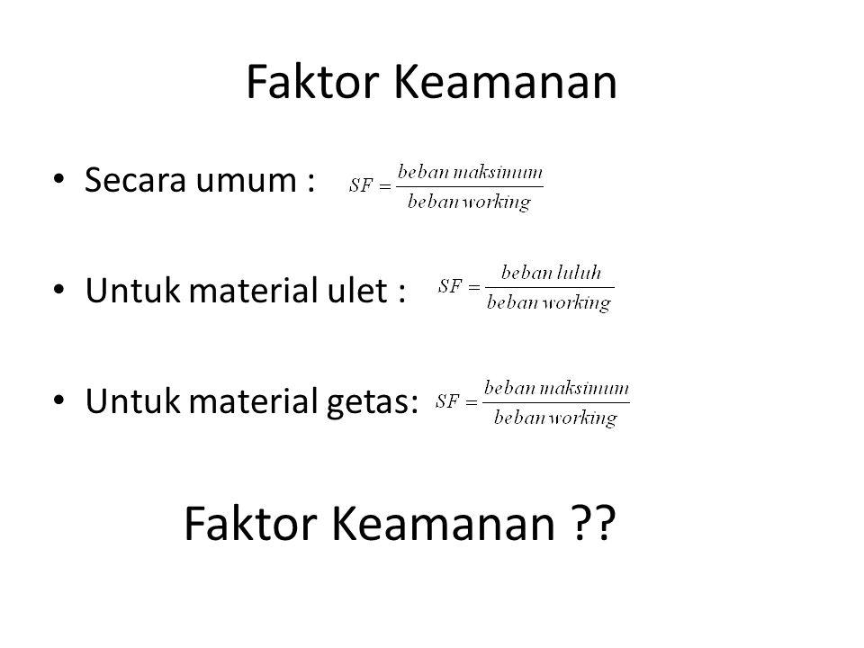Faktor Keamanan Faktor Keamanan Secara umum : Untuk material ulet :