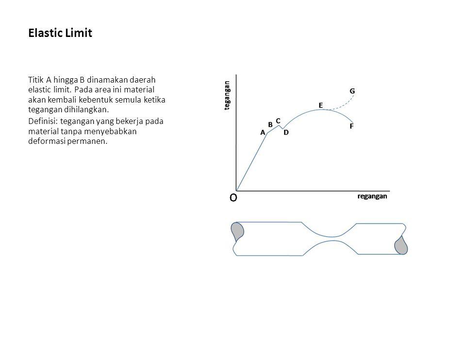 Elastic Limit Titik A hingga B dinamakan daerah elastic limit. Pada area ini material akan kembali kebentuk semula ketika tegangan dihilangkan.