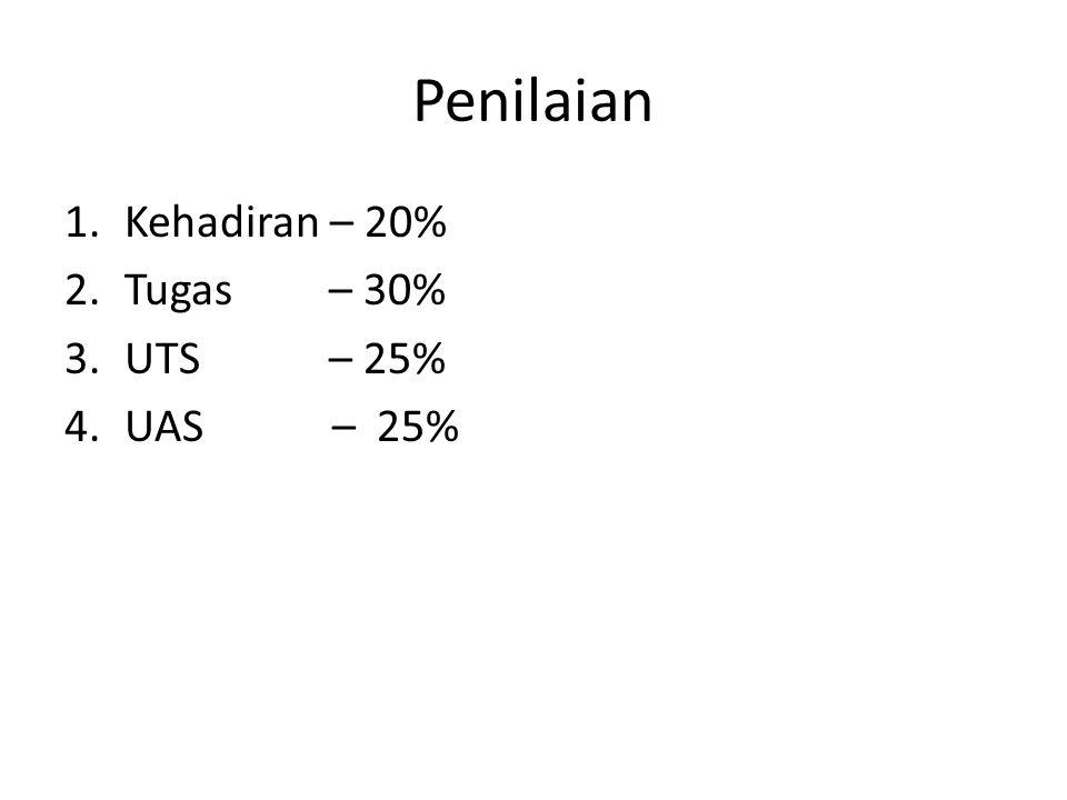 Penilaian Kehadiran – 20% Tugas – 30% UTS – 25% UAS – 25%