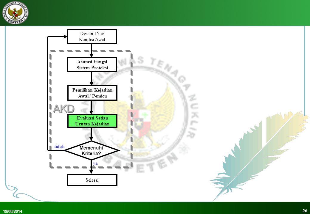 AKD Desain IN & Kondisi Awal Asumsi Fungsi Sistem Proteksi