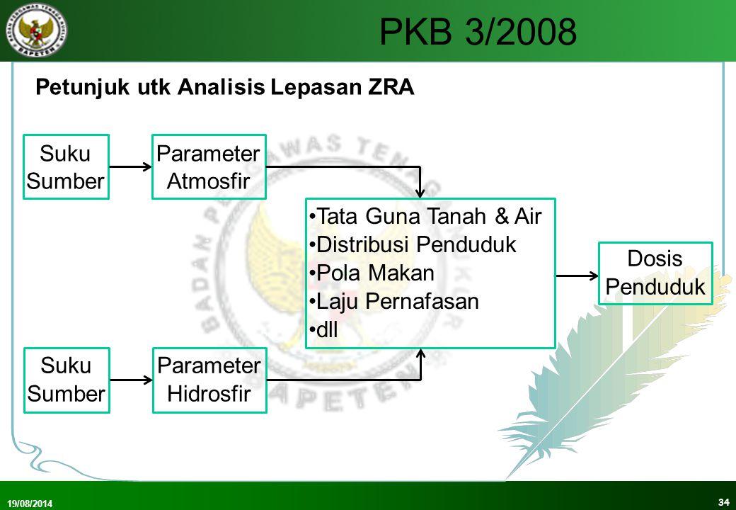 PKB 3/2008 Petunjuk utk Analisis Lepasan ZRA Suku Sumber