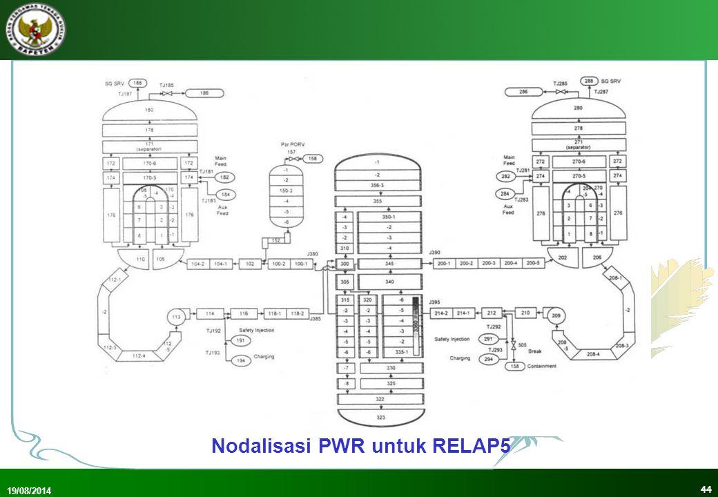 Nodalisasi PWR untuk RELAP5