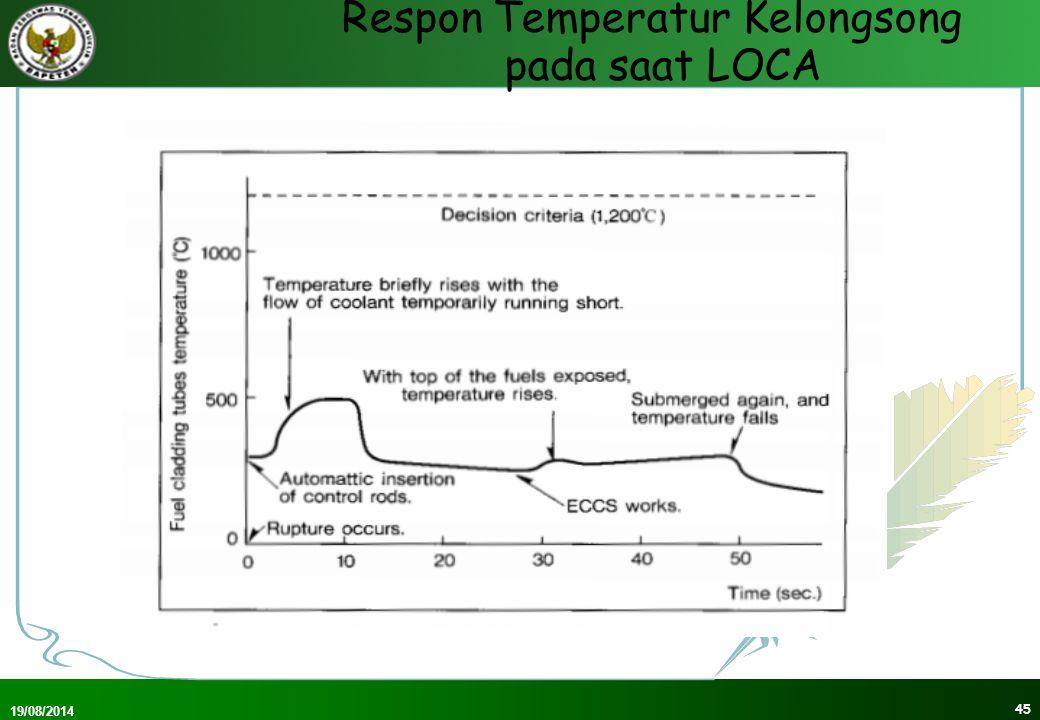 Respon Temperatur Kelongsong pada saat LOCA