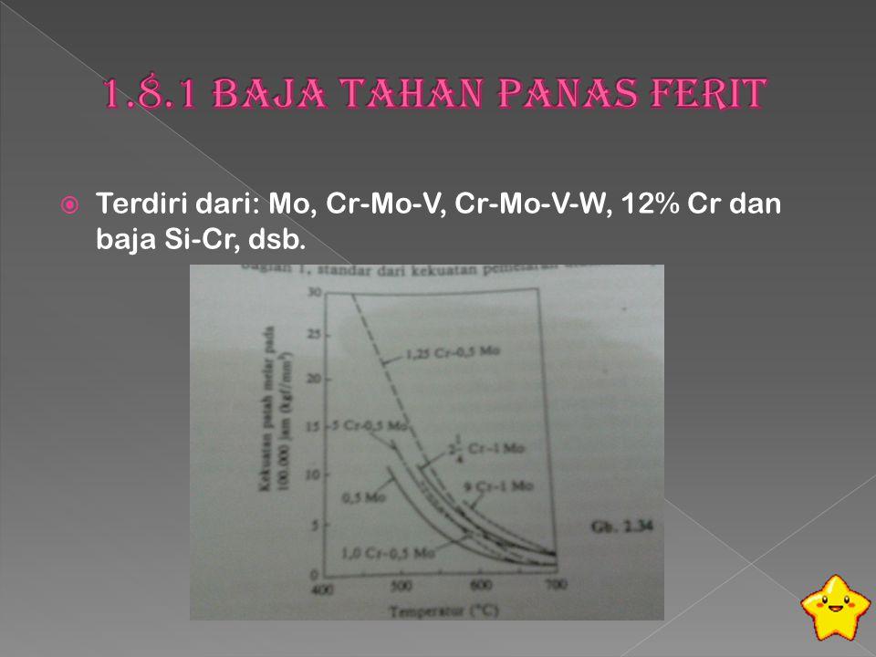 1.8.1 Baja Tahan Panas Ferit Terdiri dari: Mo, Cr-Mo-V, Cr-Mo-V-W, 12% Cr dan baja Si-Cr, dsb.