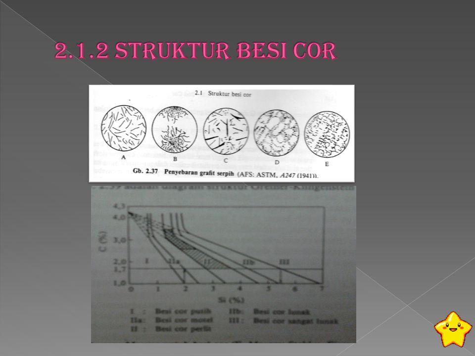 2.1.2 Struktur Besi Cor