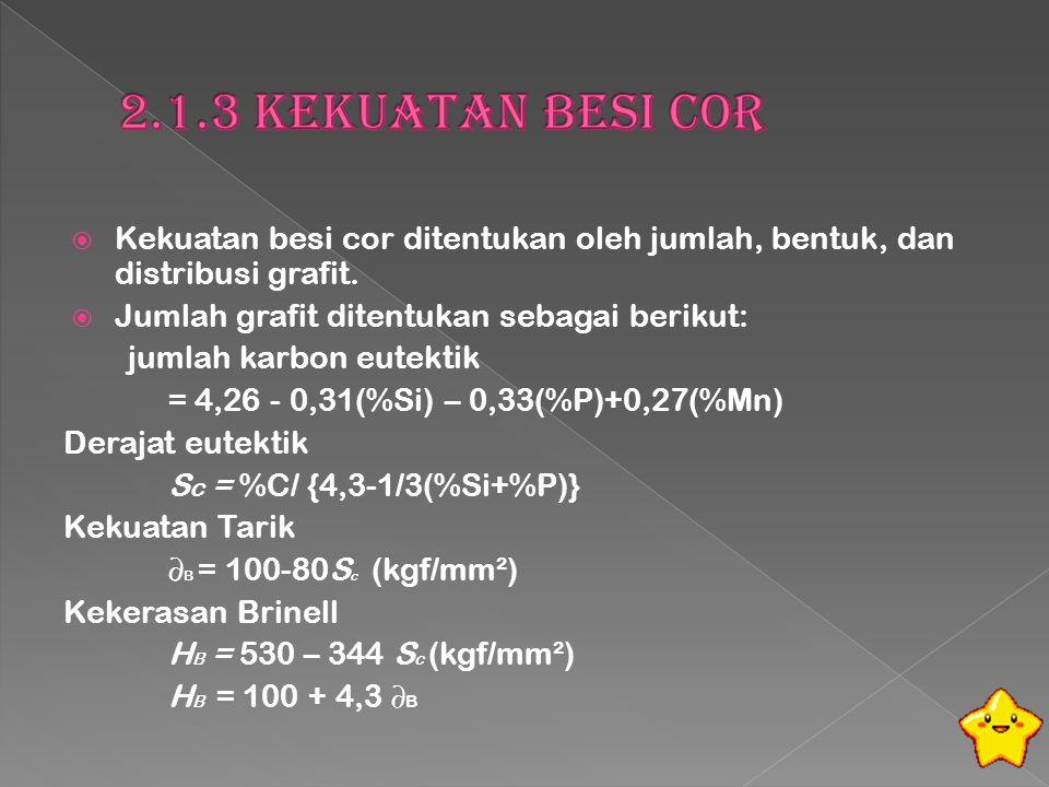 2.1.3 Kekuatan Besi Cor Kekuatan besi cor ditentukan oleh jumlah, bentuk, dan distribusi grafit. Jumlah grafit ditentukan sebagai berikut: