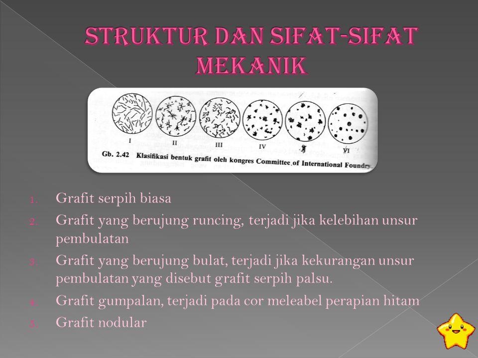 Struktur dan sifat-sifat mekanik