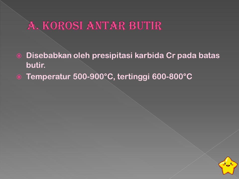 a. Korosi Antar Butir Disebabkan oleh presipitasi karbida Cr pada batas butir.