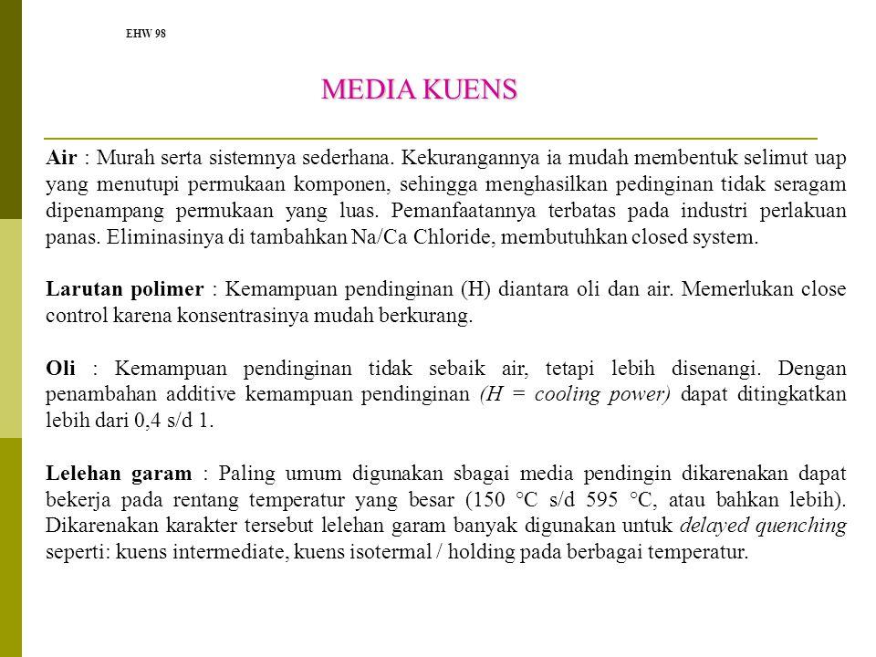 EHW 98 MEDIA KUENS.