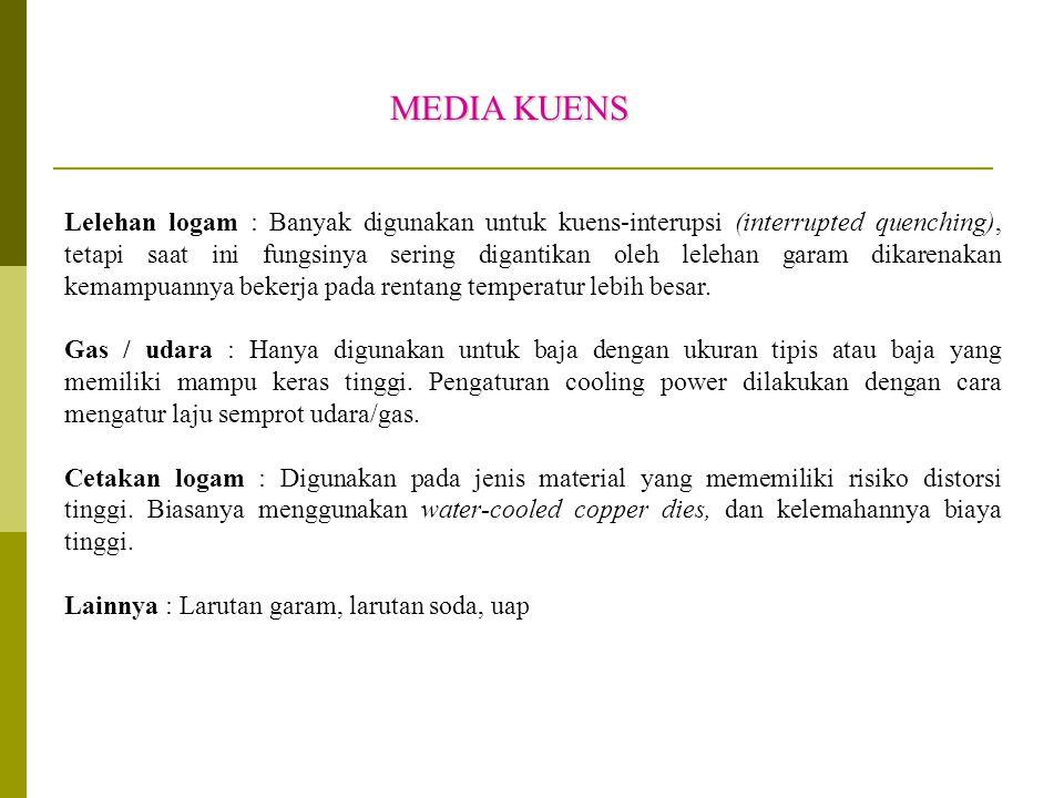 MEDIA KUENS