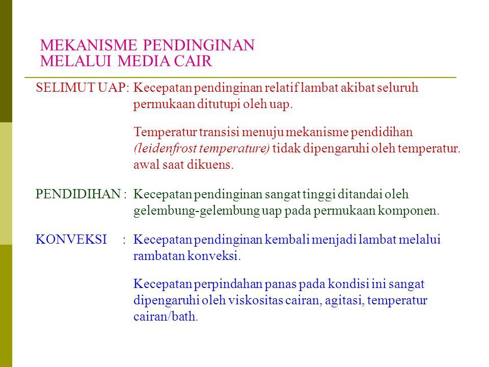 MEKANISME PENDINGINAN MELALUI MEDIA CAIR