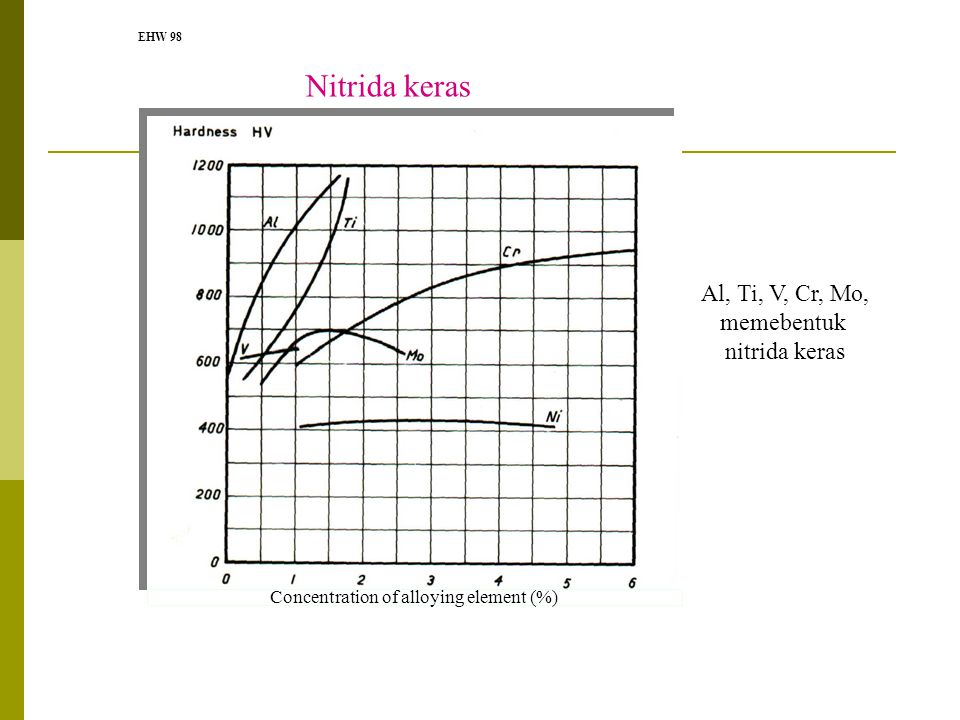 perlakuan panas logam  ttt  u0026 cct diagram  annealing