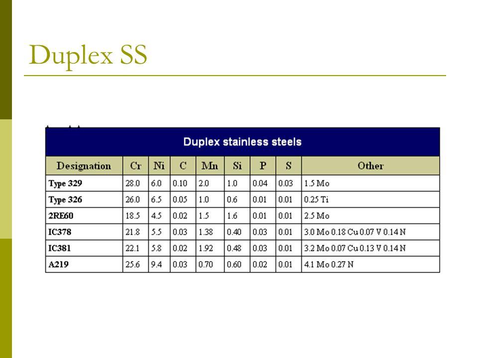 Duplex SS