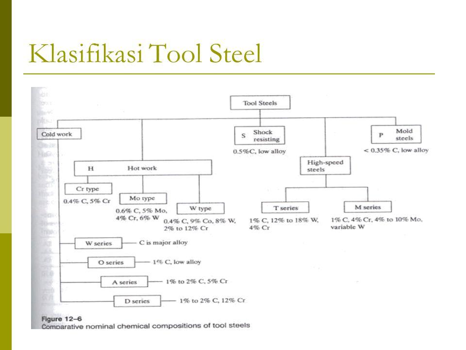Klasifikasi Tool Steel